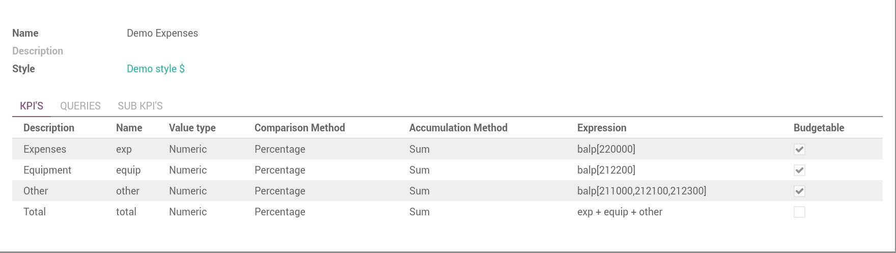 Usage — MIS Builder 3 2 documentation